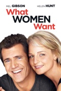 What Women Want summary, synopsis, reviews