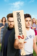 Neighbors 2: Sorority Rising reviews, watch and download